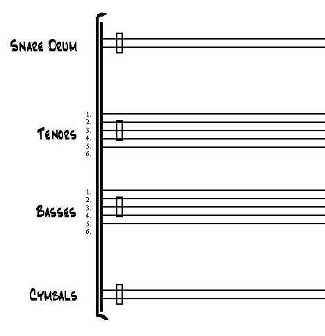 Notating Rhythms Using Drum Corp Style Layout Printable Manuscript